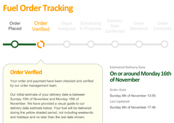 Order Tracking Feature