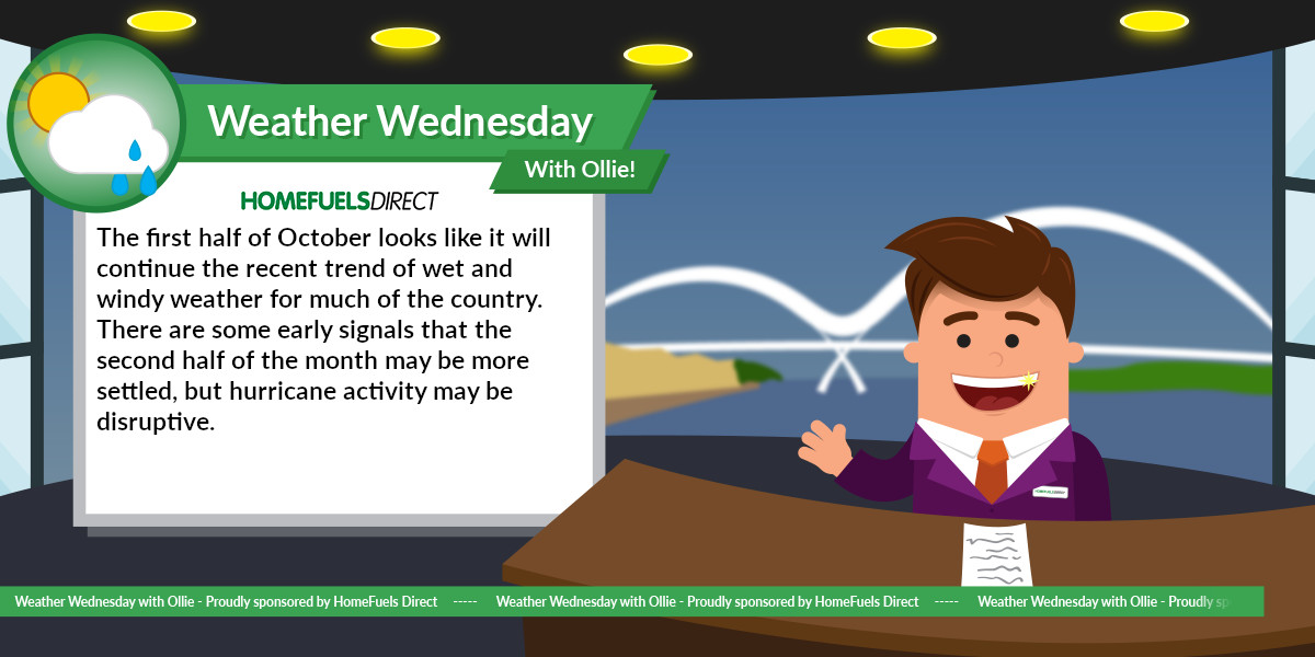 Weather Wednesday 1Oct19